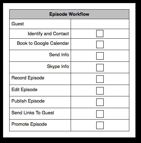 podcast workflow